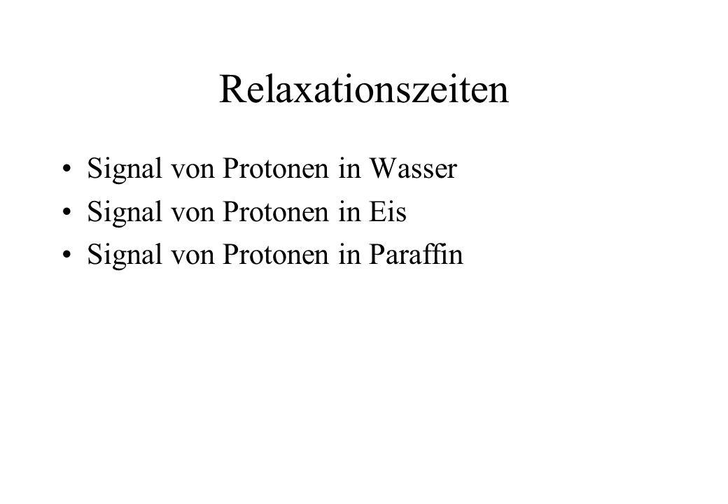 Relaxationszeiten Signal von Protonen in Wasser