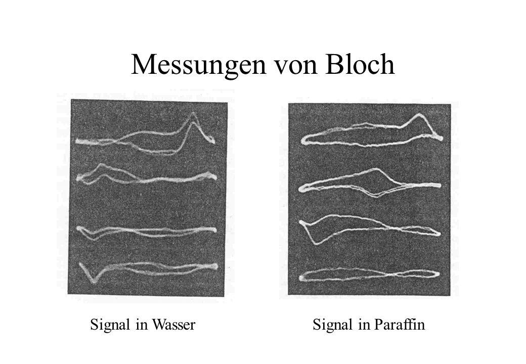 Messungen von Bloch Signal in Wasser Signal in Paraffin