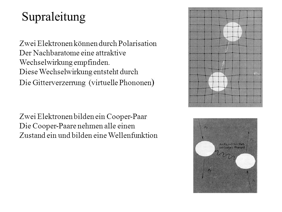 Supraleitung Zwei Elektronen können durch Polarisation