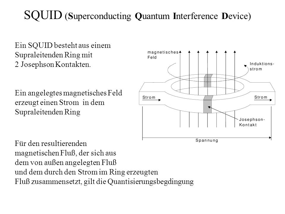 SQUID (Superconducting Quantum Interference Device)