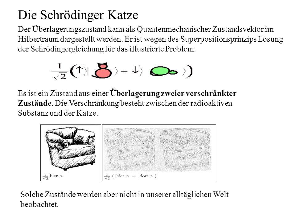 Die Schrödinger Katze Der Überlagerungszustand kann als Quantenmechanischer Zustandsvektor im.