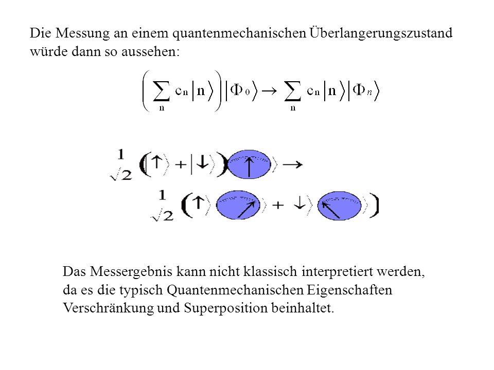Die Messung an einem quantenmechanischen Überlangerungszustand