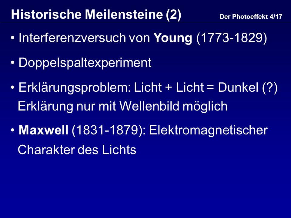 Historische Meilensteine (2) Interferenzversuch von Young (1773-1829)