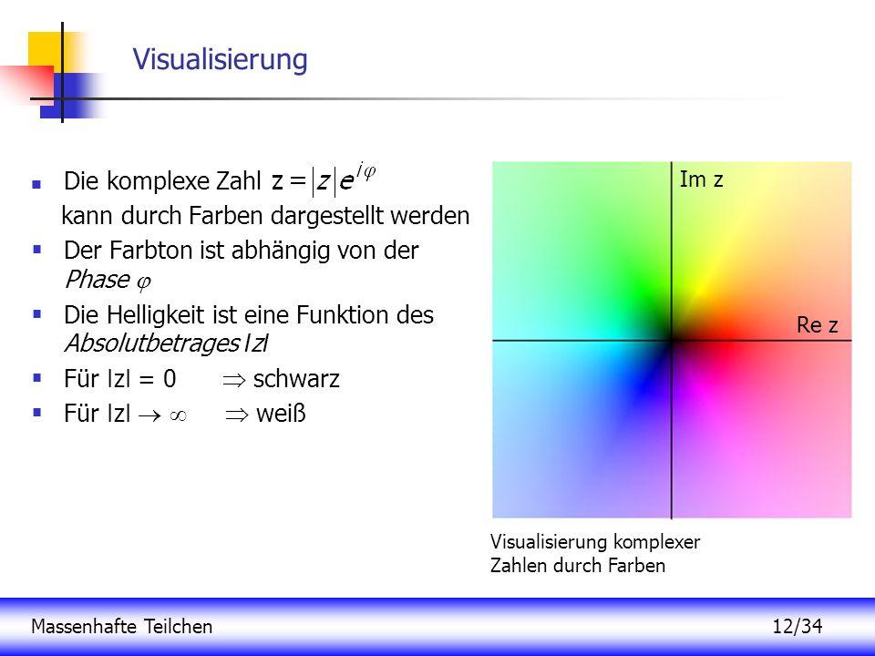 Visualisierung Die komplexe Zahl kann durch Farben dargestellt werden