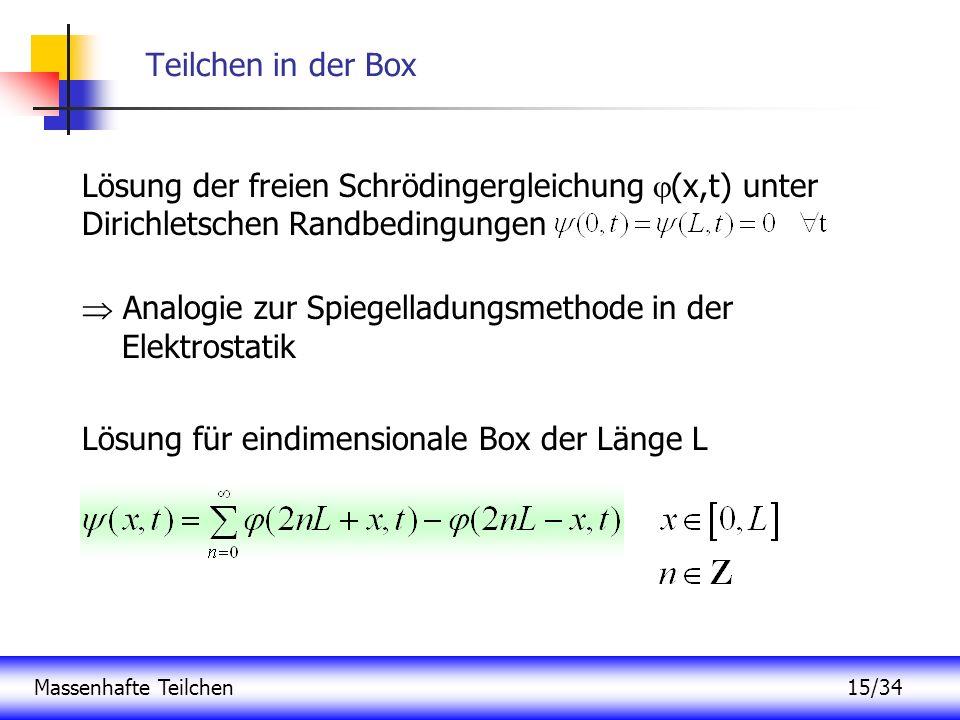 Lösung der freien Schrödingergleichung (x,t) unter