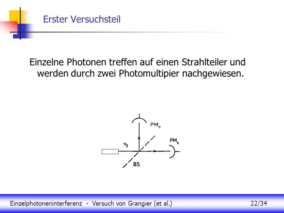 Erster VersuchsteilEinzelne Photonen treffen auf einen Strahlteiler und werden durch zwei Photomultipier nachgewiesen.