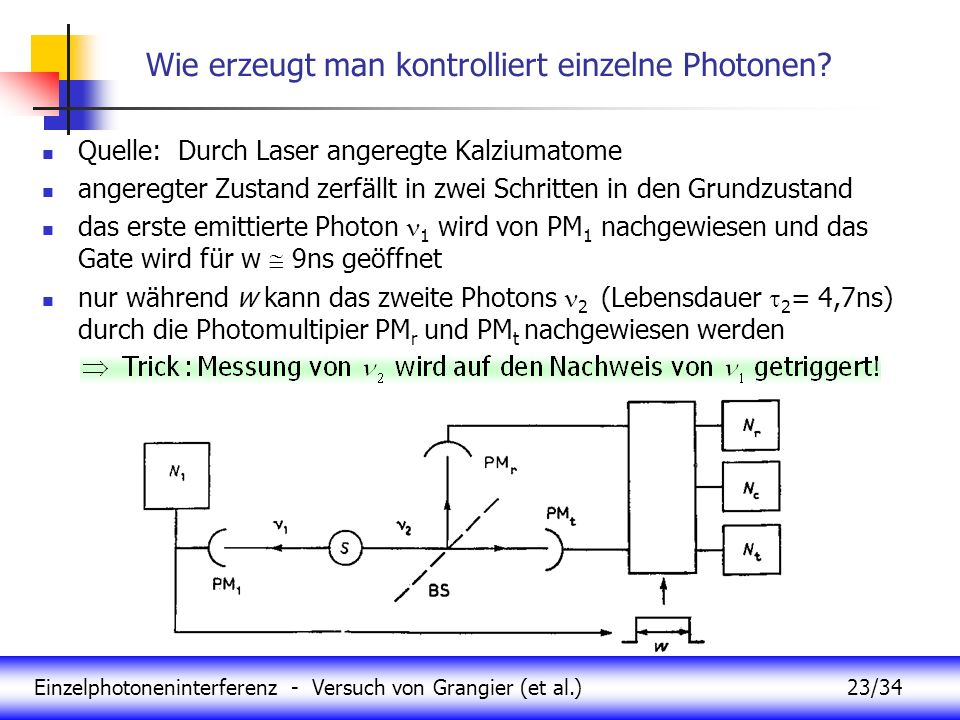 Wie erzeugt man kontrolliert einzelne Photonen