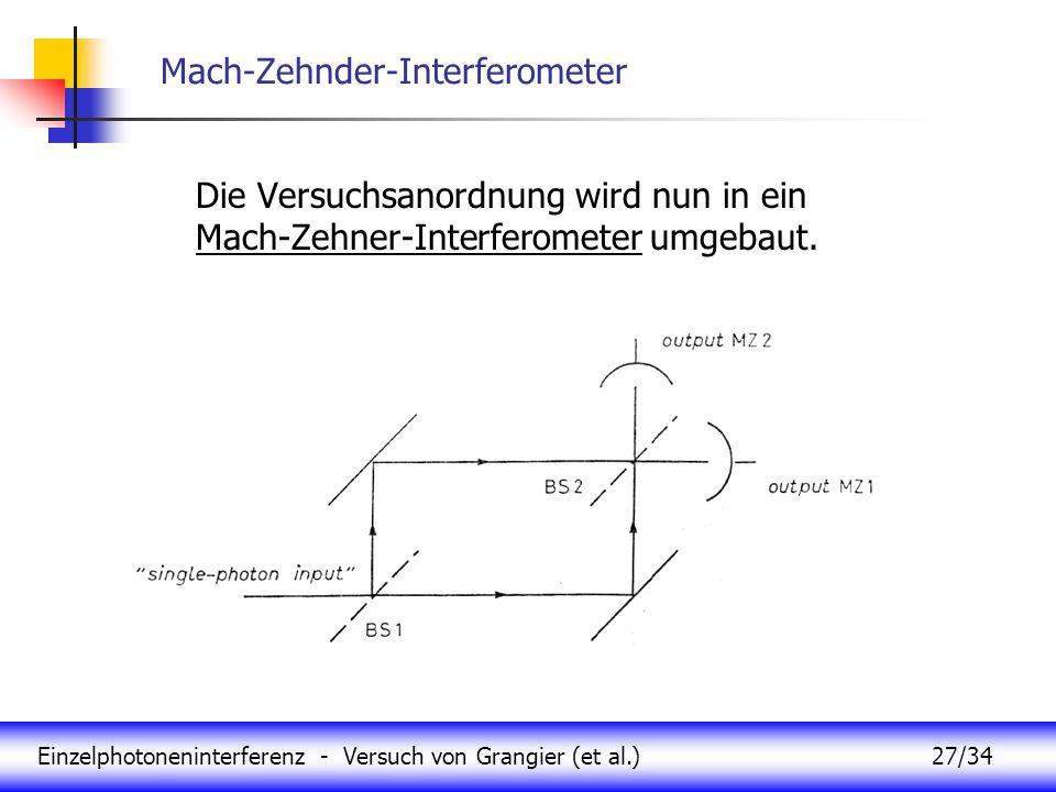 Mach-Zehnder-Interferometer