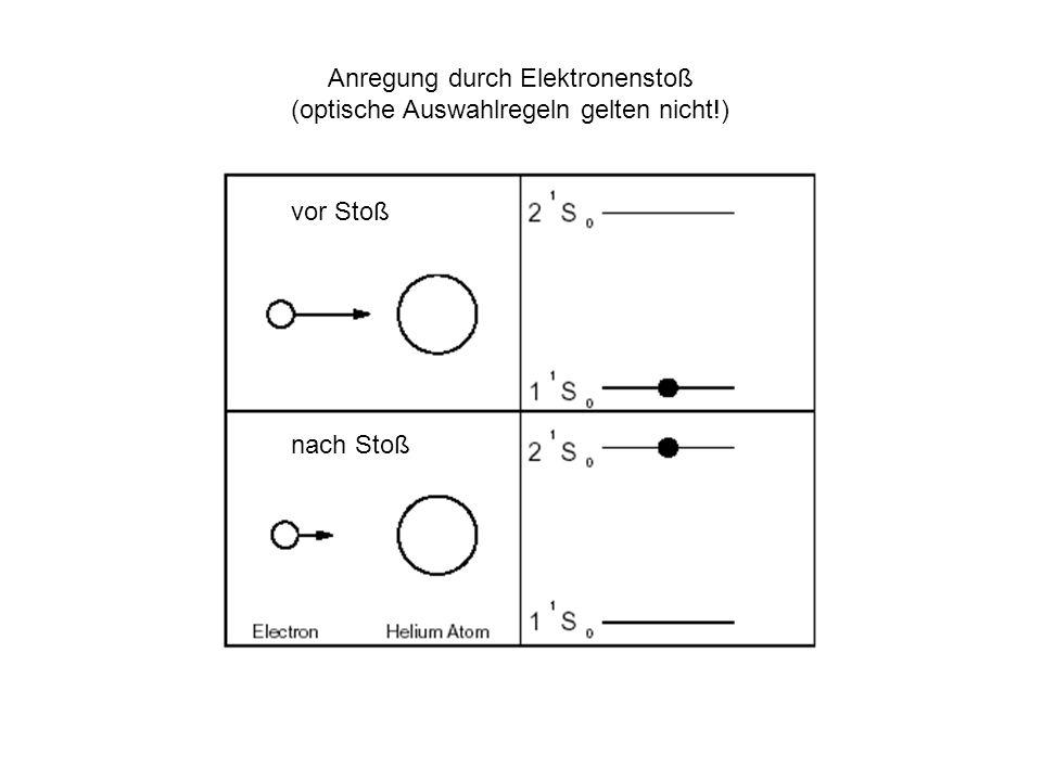 Anregung durch Elektronenstoß (optische Auswahlregeln gelten nicht!)