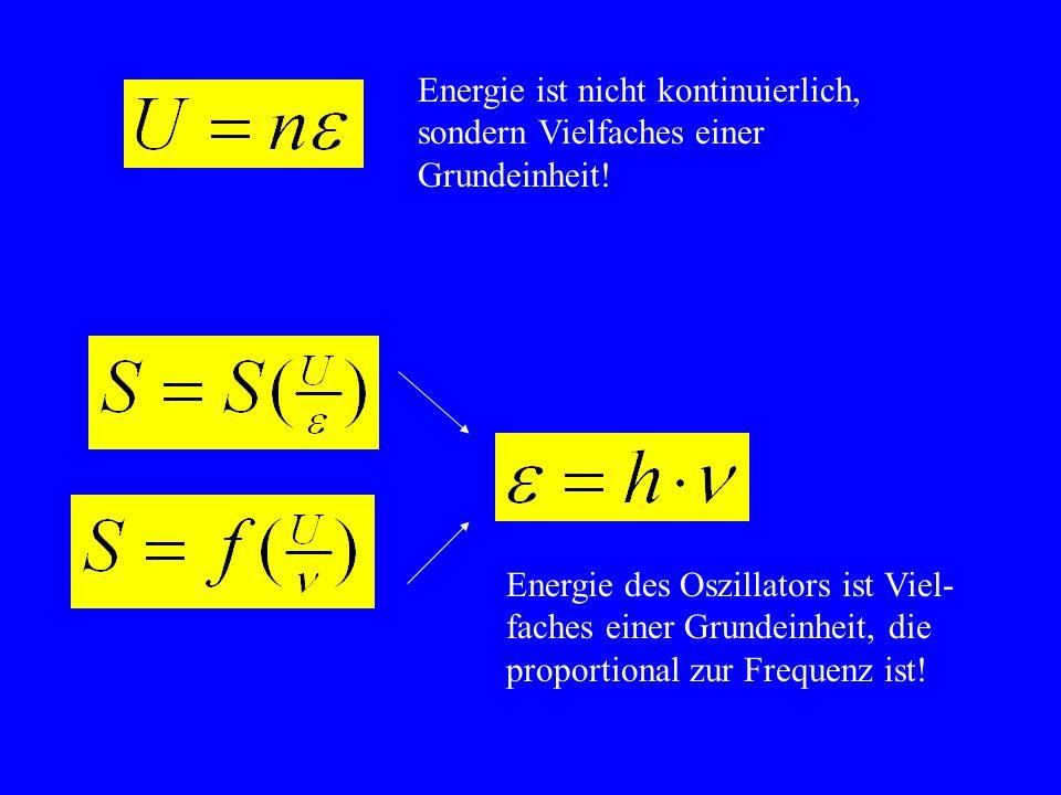 Energie ist nicht kontinuierlich, sondern Vielfaches einer Grundeinheit!