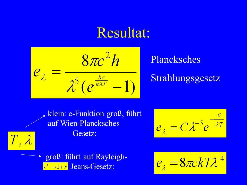 Resultat: Plancksches Strahlungsgesetz