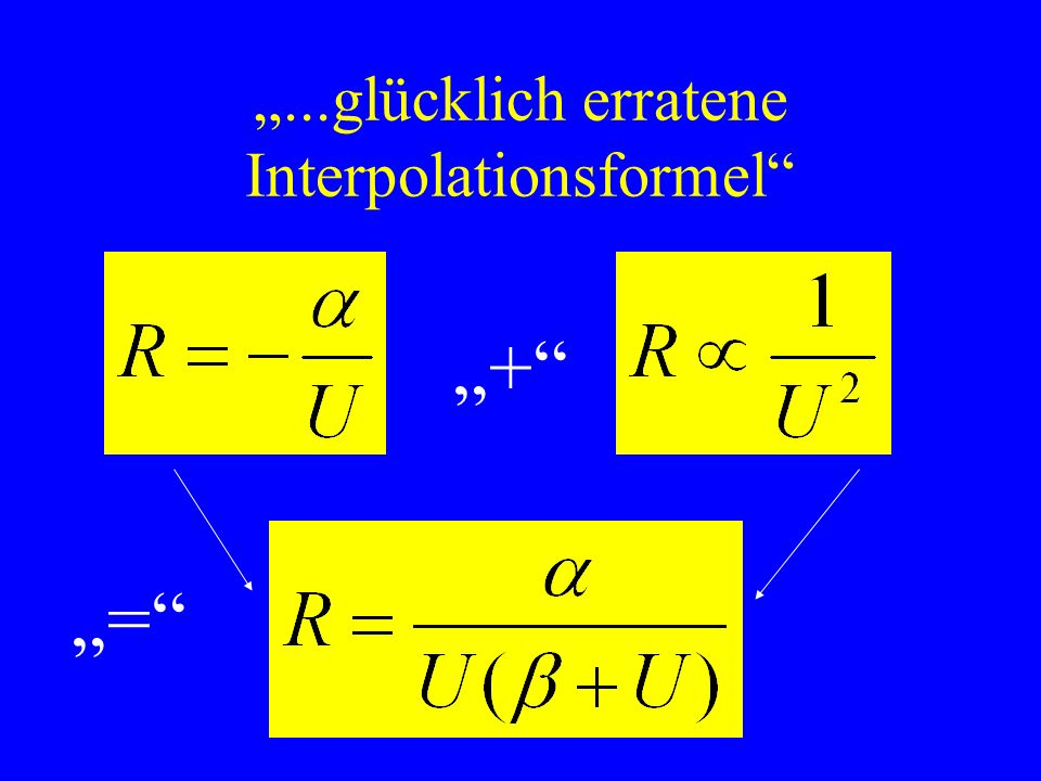 """""""...glücklich erratene Interpolationsformel"""