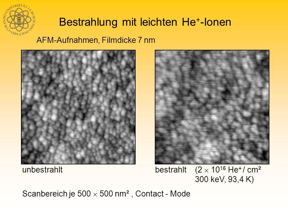 Bestrahlung mit leichten He+-Ionen