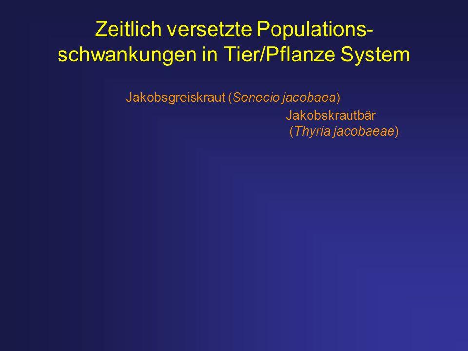 Zeitlich versetzte Populations-schwankungen in Tier/Pflanze System