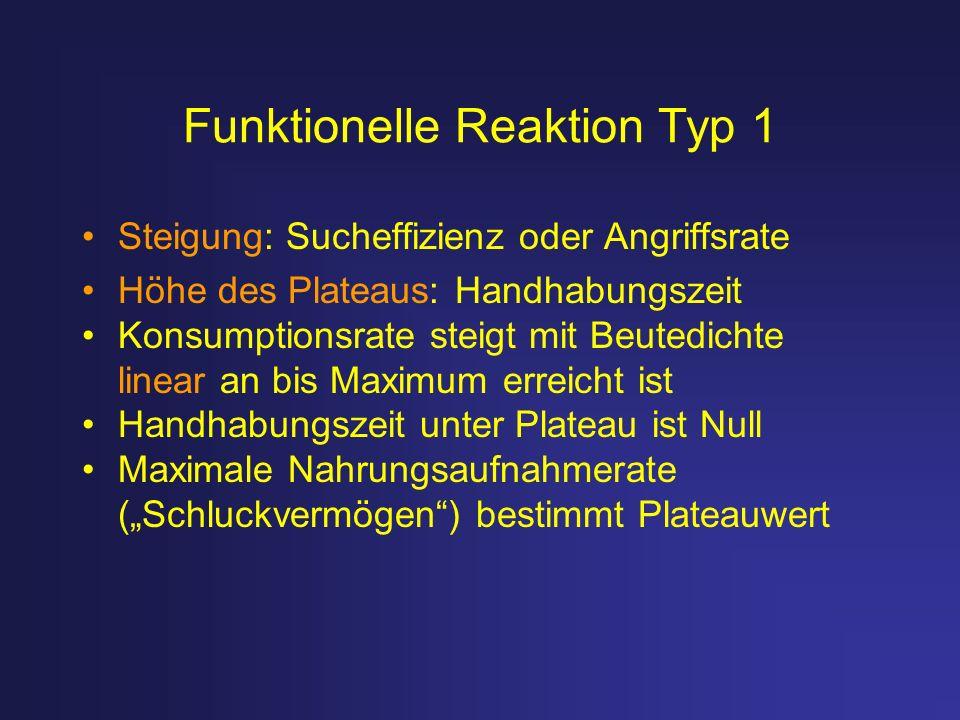 Funktionelle Reaktion Typ 1