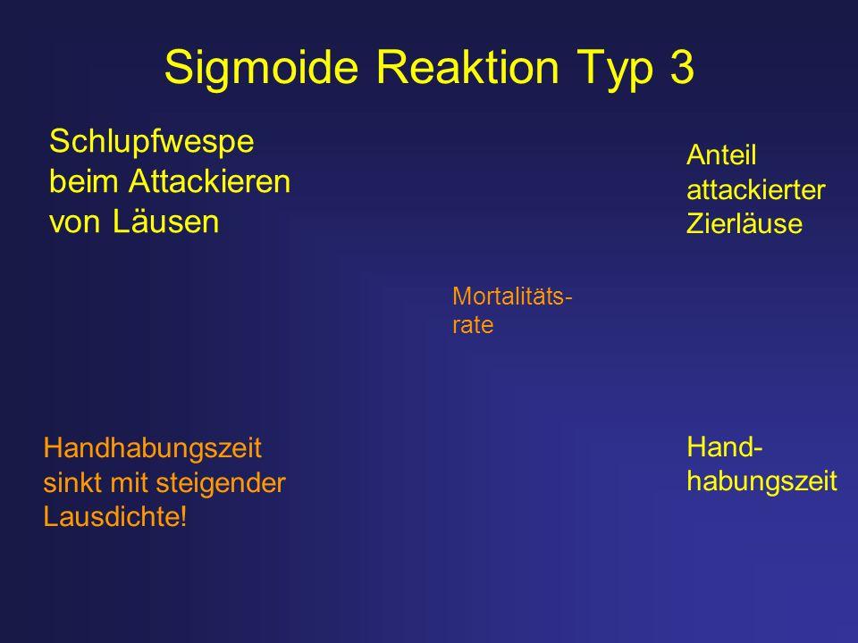 Sigmoide Reaktion Typ 3 Schlupfwespe beim Attackieren von Läusen