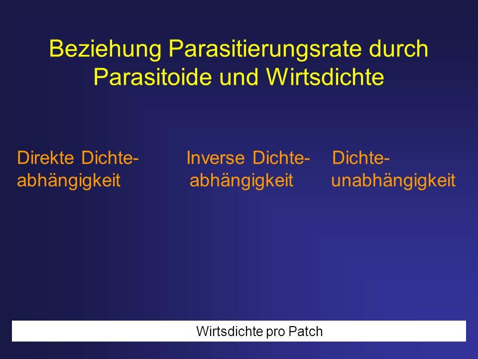 Beziehung Parasitierungsrate durch Parasitoide und Wirtsdichte