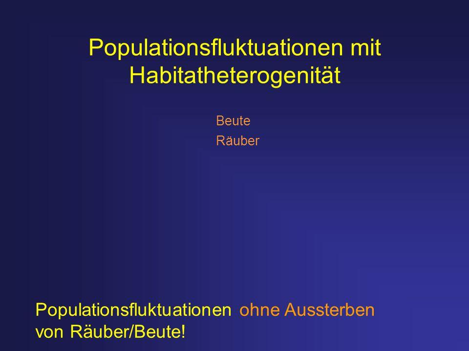 Populationsfluktuationen mit Habitatheterogenität