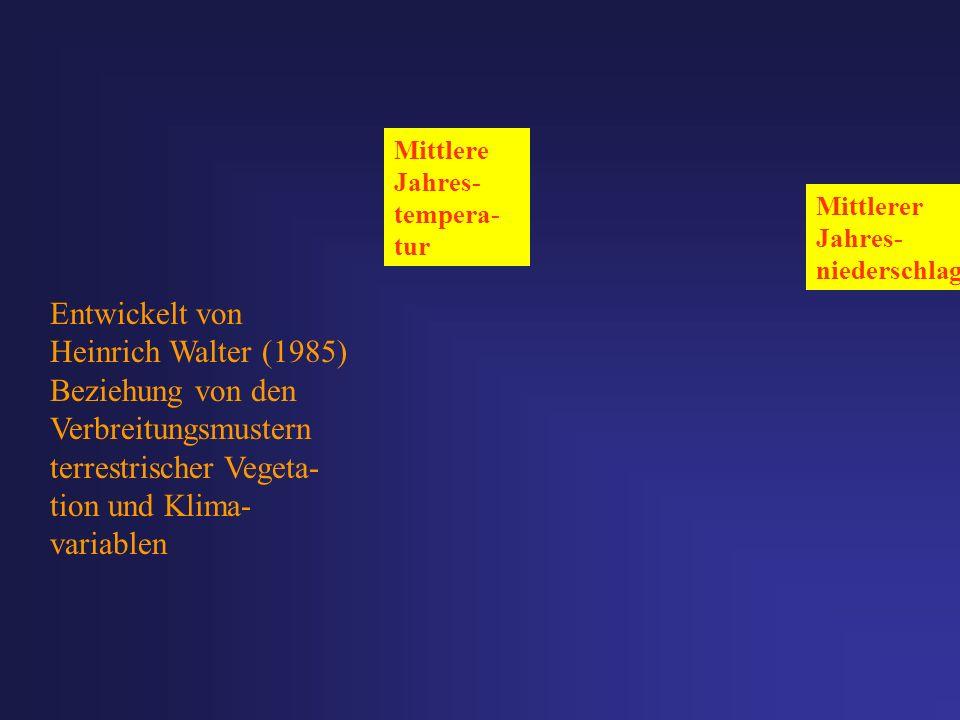 terrestrischer Vegeta- tion und Klima- variablen