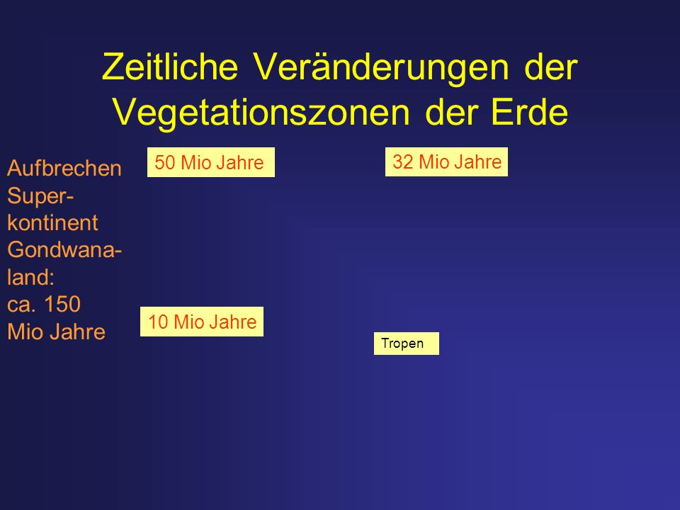 Zeitliche Veränderungen der Vegetationszonen der Erde