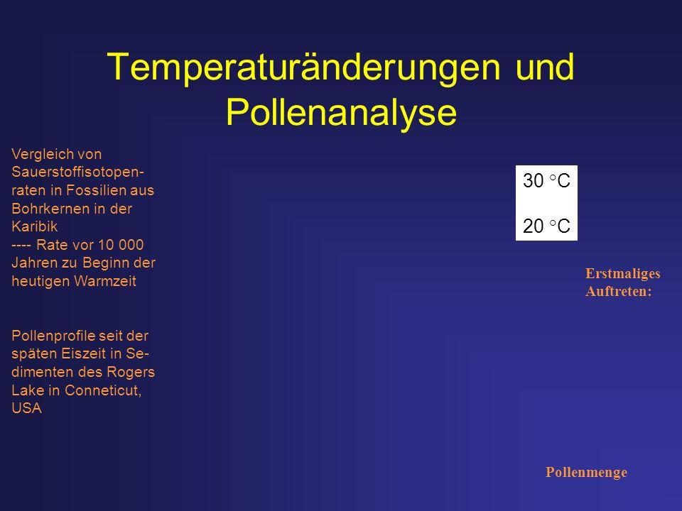 Temperaturänderungen und Pollenanalyse