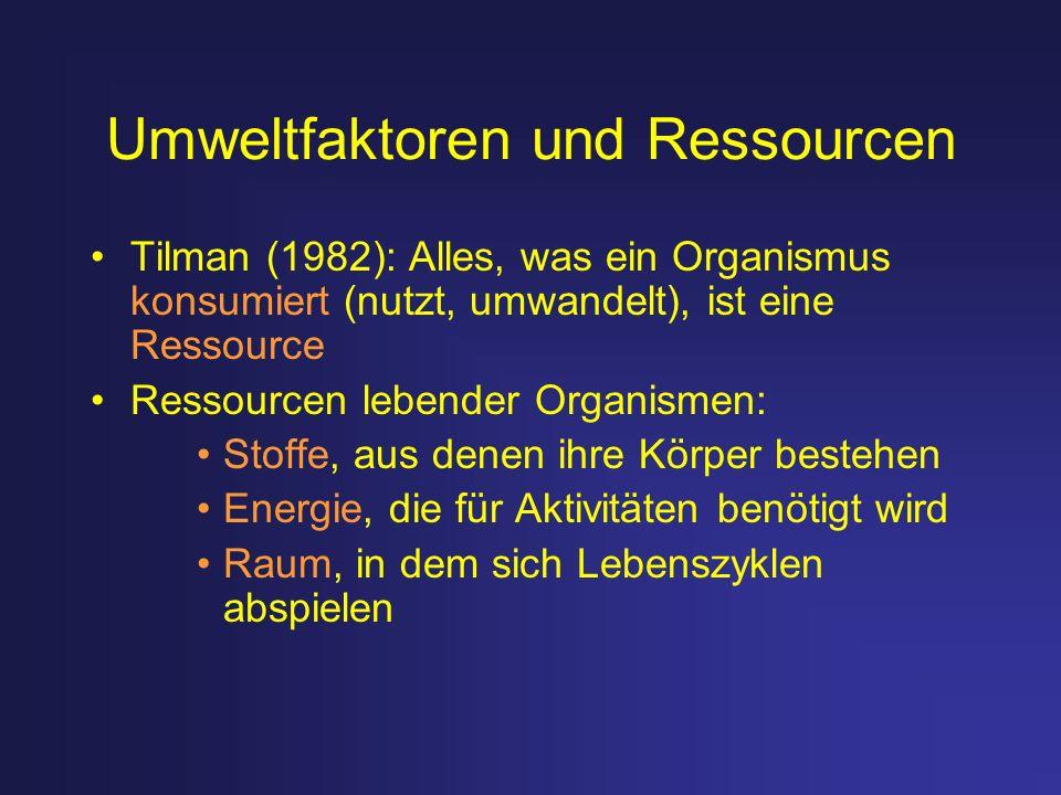 Umweltfaktoren und Ressourcen