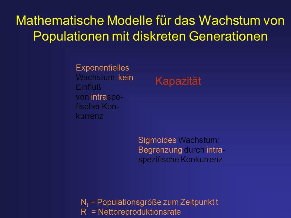 Mathematische Modelle für das Wachstum von Populationen mit diskreten Generationen