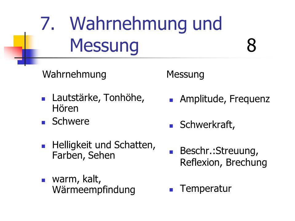7. Wahrnehmung und Messung 8