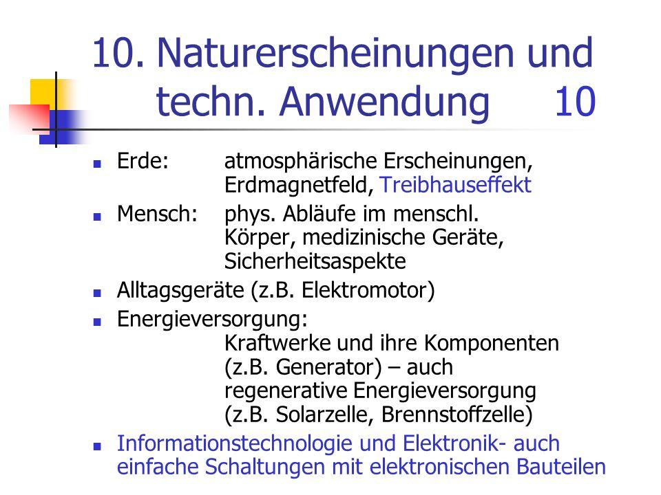 10. Naturerscheinungen und techn. Anwendung 10
