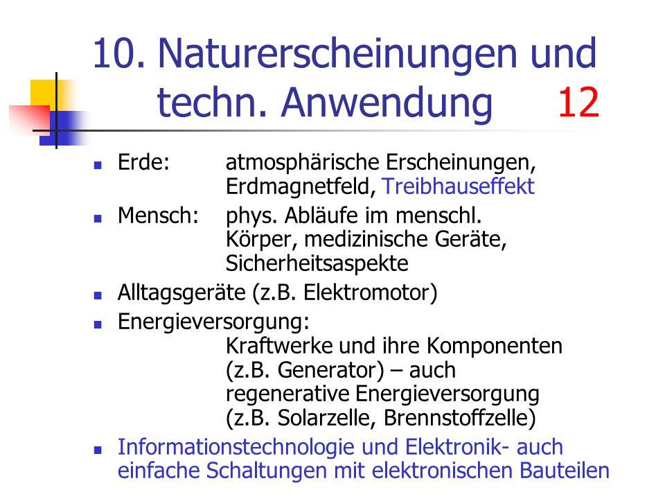 10. Naturerscheinungen und techn. Anwendung 12