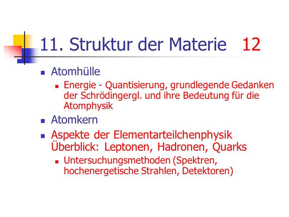 11. Struktur der Materie 12 Atomhülle Atomkern