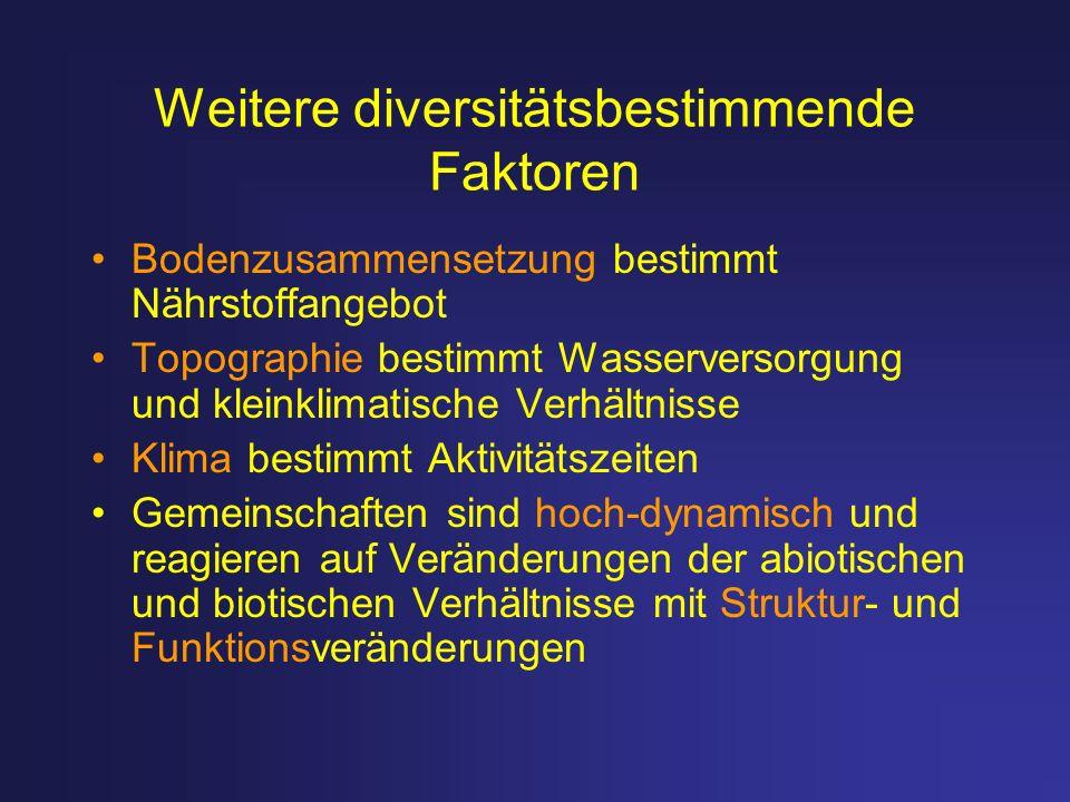 Weitere diversitätsbestimmende Faktoren