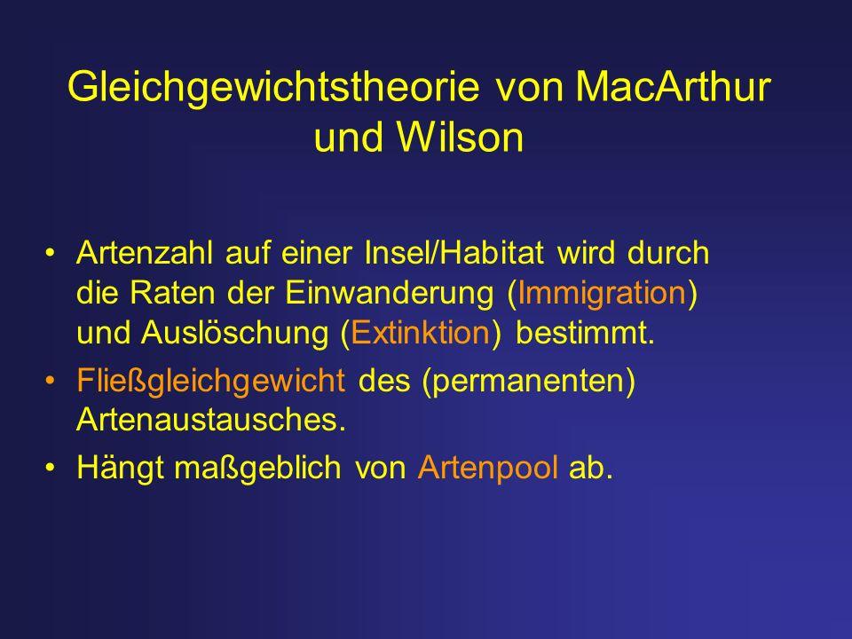 Gleichgewichtstheorie von MacArthur und Wilson