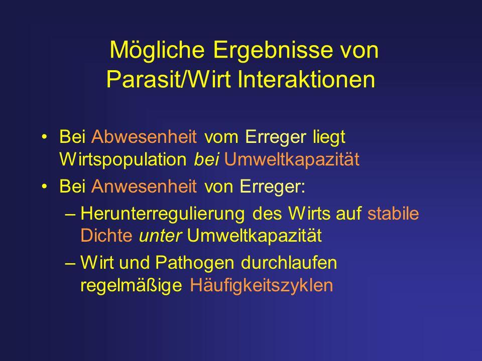 Mögliche Ergebnisse von Parasit/Wirt Interaktionen