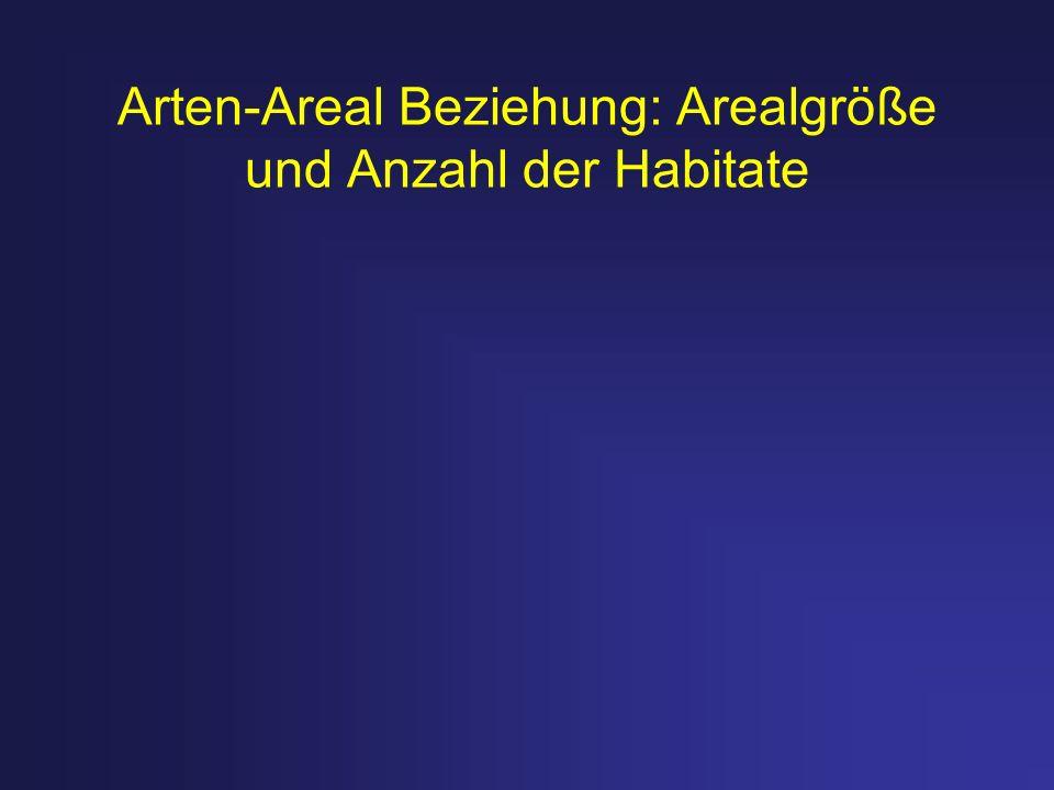Arten-Areal Beziehung: Arealgröße und Anzahl der Habitate