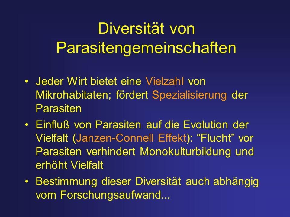Diversität von Parasitengemeinschaften