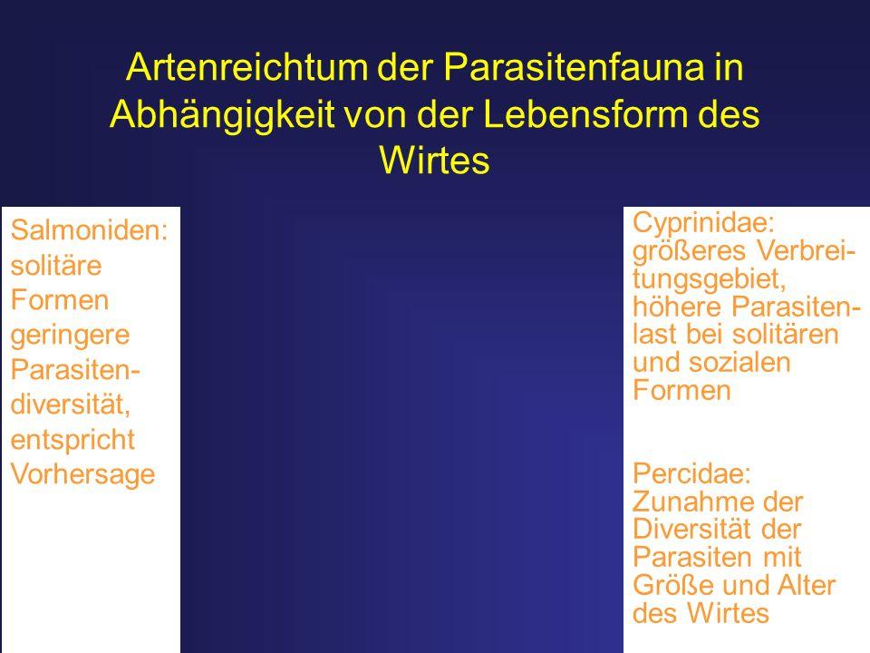 Artenreichtum der Parasitenfauna in Abhängigkeit von der Lebensform des Wirtes