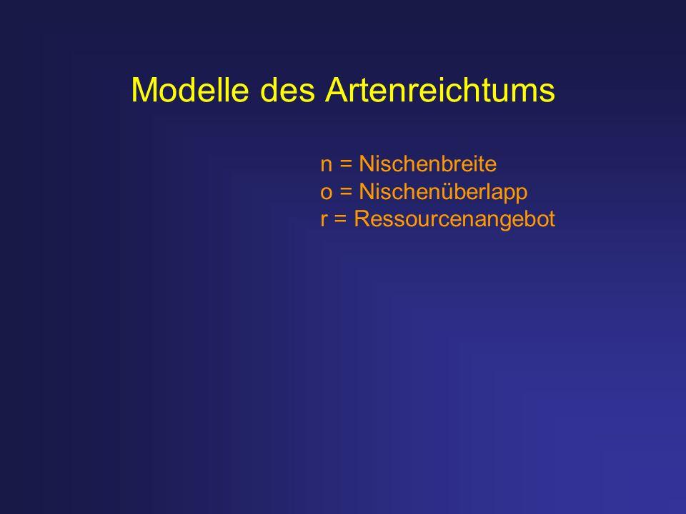 Modelle des Artenreichtums