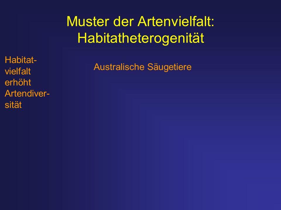 Muster der Artenvielfalt: Habitatheterogenität