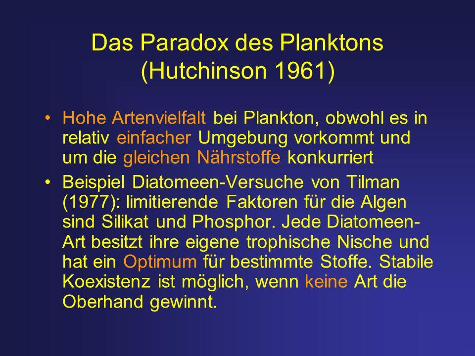 Das Paradox des Planktons (Hutchinson 1961)