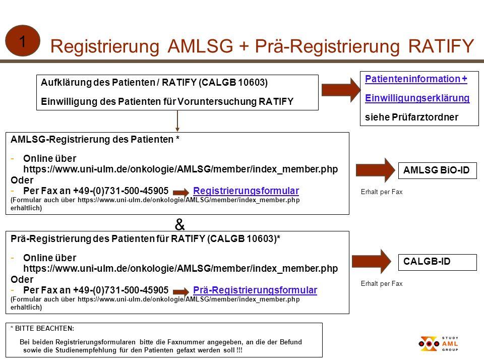 Registrierung AMLSG + Prä-Registrierung RATIFY