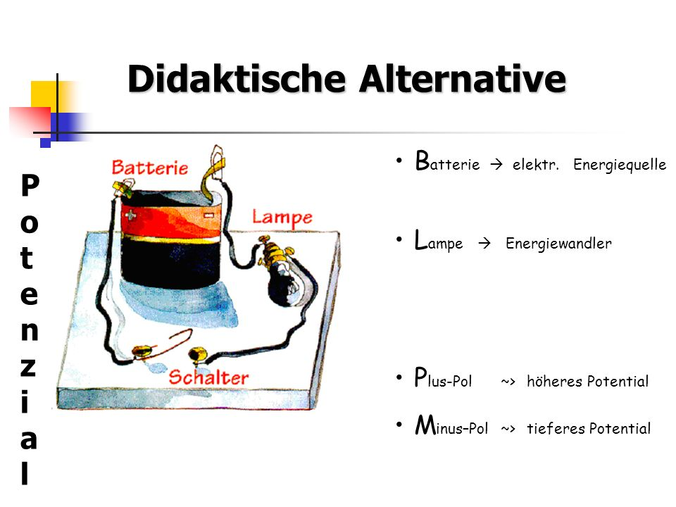 Didaktische Alternative