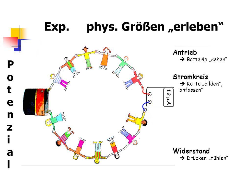 "Exp. phys. Größen ""erleben"