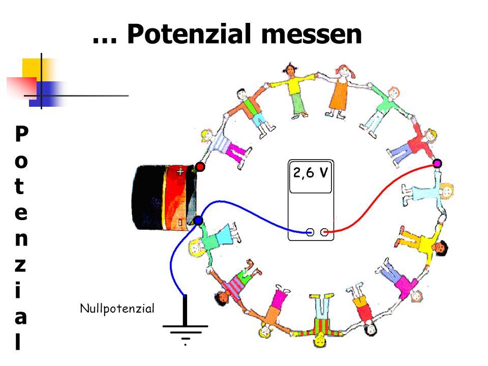 … Potenzial messen Potenzial Nullpotenzial