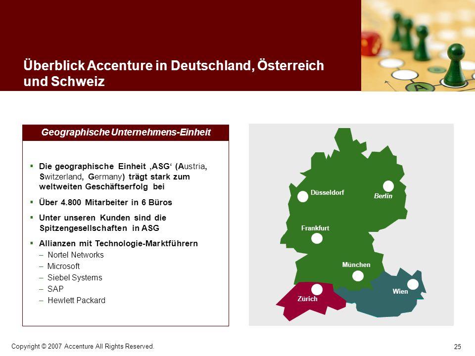 Überblick Accenture in Deutschland, Österreich und Schweiz