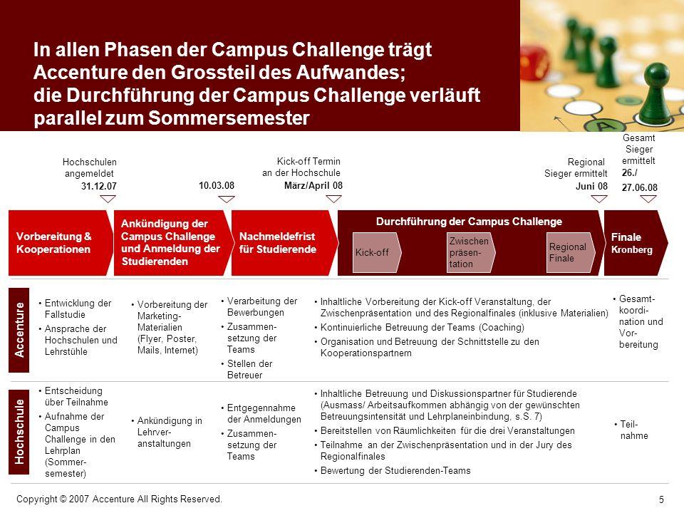 Durchführung der Campus Challenge
