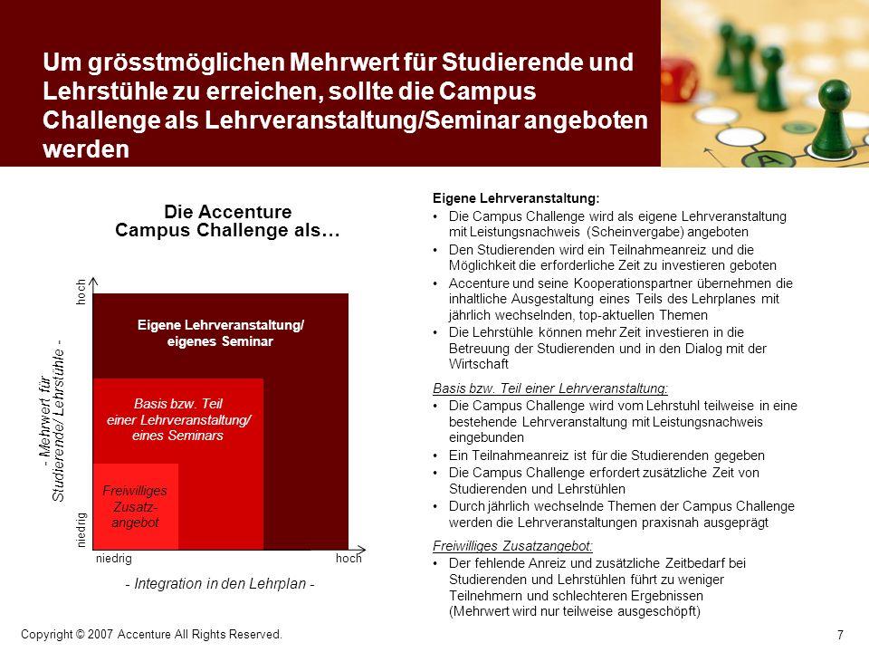 Eigene Lehrveranstaltung/ eigenes Seminar