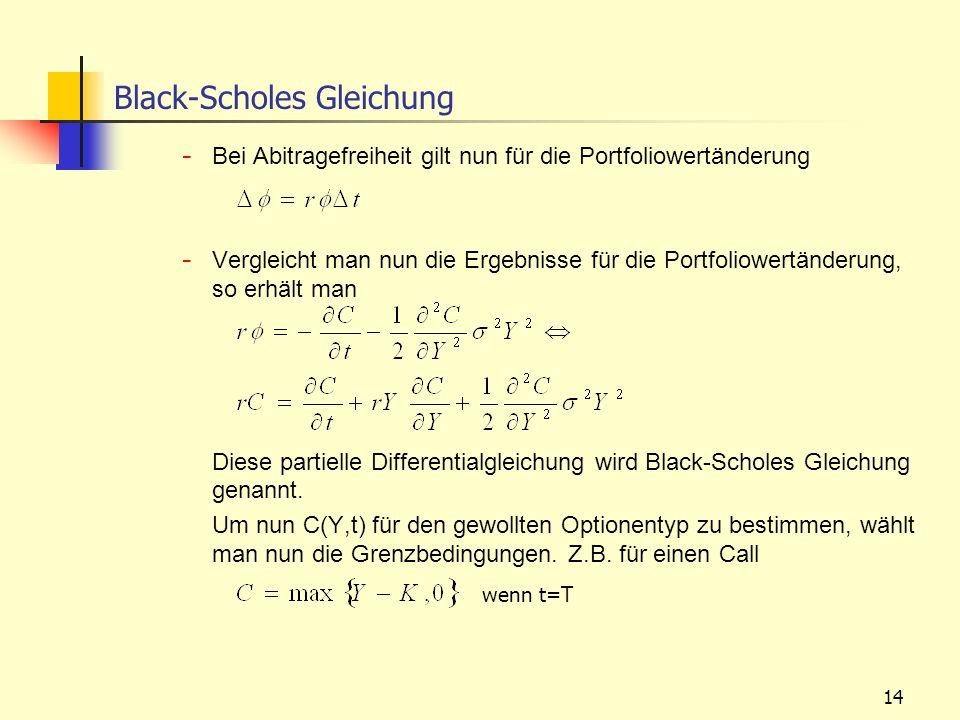 Black-Scholes Gleichung