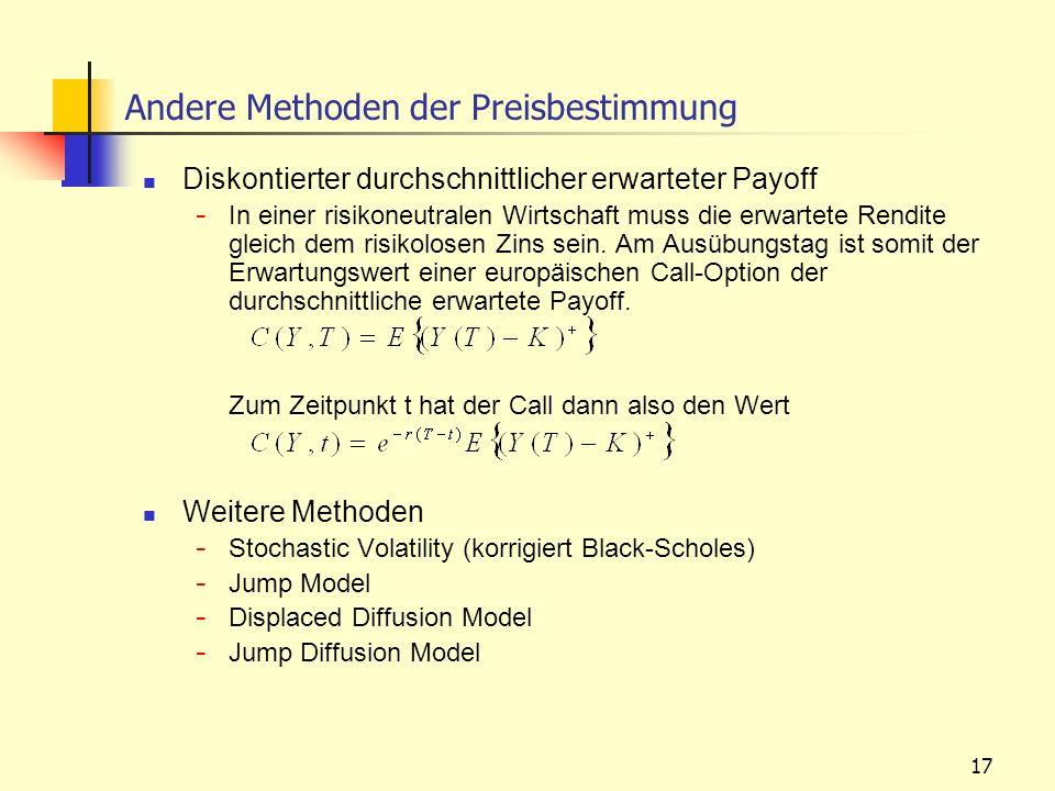 Andere Methoden der Preisbestimmung