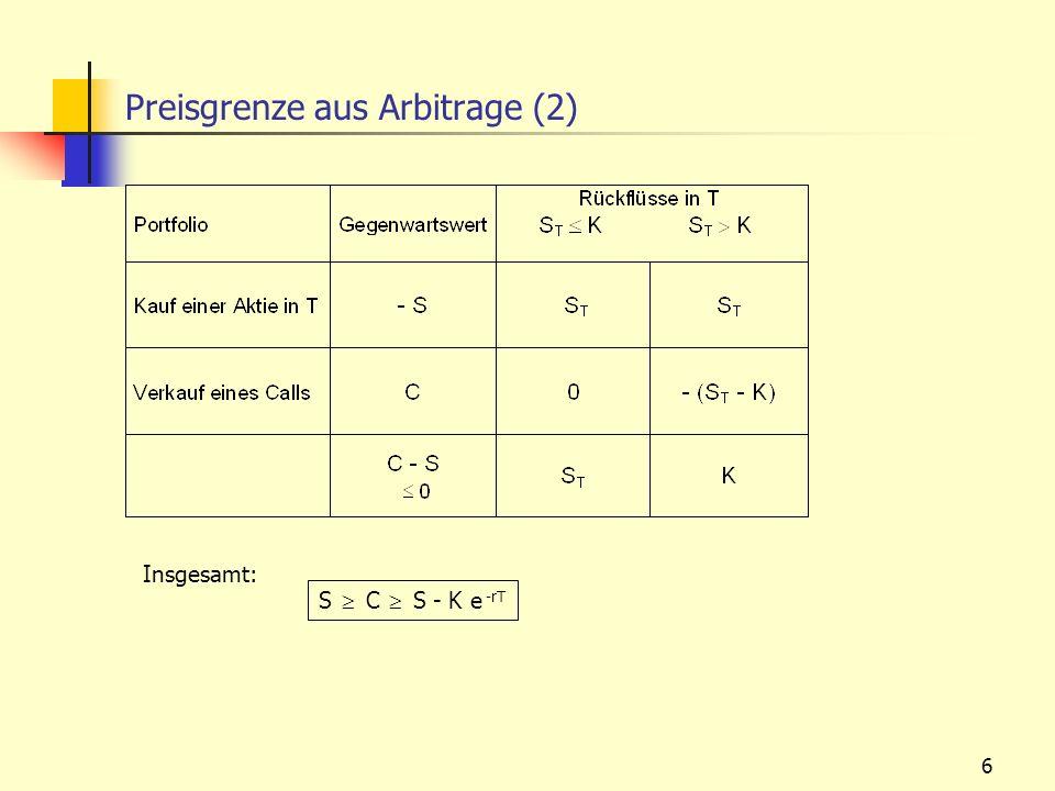Preisgrenze aus Arbitrage (2)